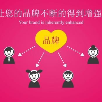 Анимирано explainer видео за китайска фармацевтична компания 24