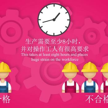 Анимирано explainer видео за китайска фармацевтична компания 9
