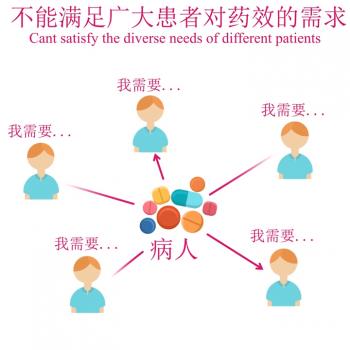 Анимирано explainer видео за китайска фармацевтична компания 13