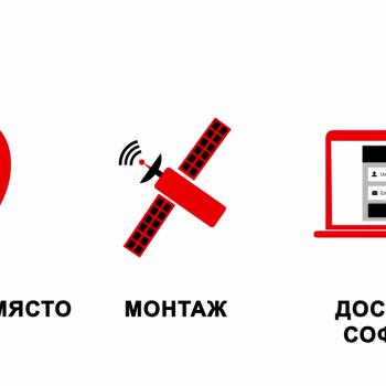 Анимирано рекламно explainer видео за GPS Control 15