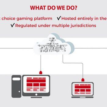 Анимирано експлейнър (explainer video) видео за Bede Gaming 6
