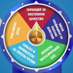 Икономичност на природния газ | Explainer видео реклама за Ситигаз България 7