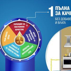 Икономичност на природния газ | Explainer видео реклама за Ситигаз България 8
