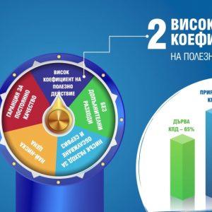 Икономичност на природния газ | Explainer видео реклама за Ситигаз България 9