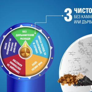 Икономичност на природния газ | Explainer видео реклама за Ситигаз България 10