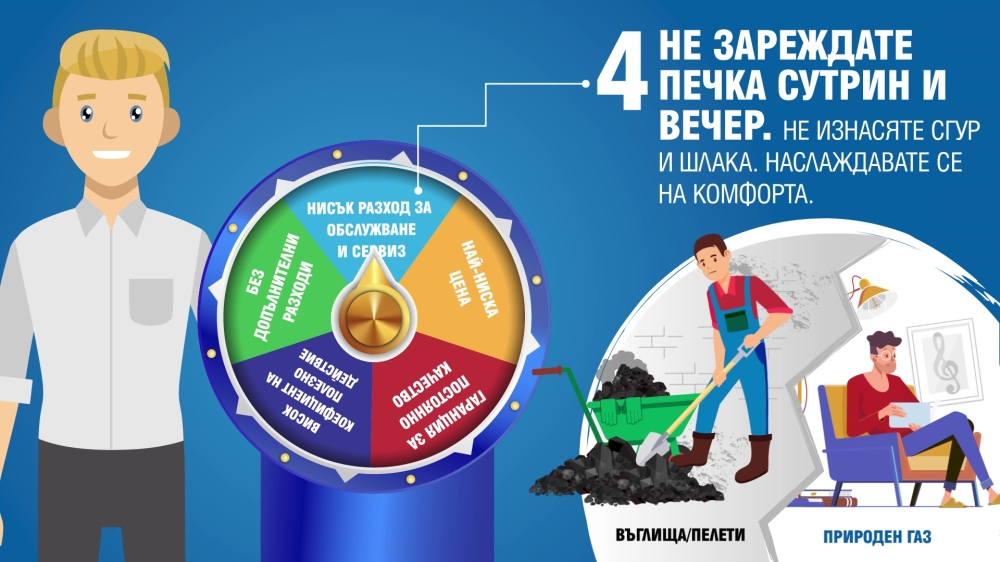 експлейнър видео ситигаз българия природен газ