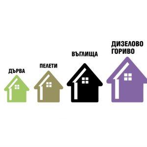 Икономичност на природния газ | Explainer видео реклама за Ситигаз България 12