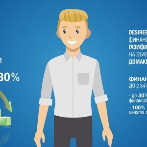 Газифициране с програма Desiree Gas |  Видео реклама за Ситигаз България 12