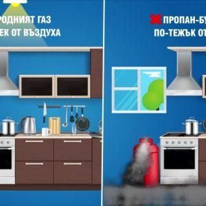 Сигурност на природния газ | Explainer видео реклама за Ситигаз България 7