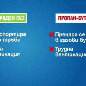 Сигурност на природния газ | Explainer видео реклама за Ситигаз България 8