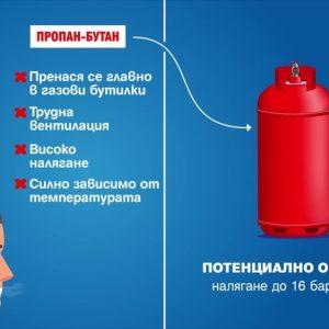 Сигурност на природния газ | Explainer видео реклама за Ситигаз България 9