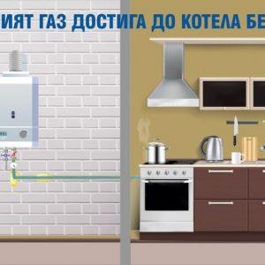 Консумация и потребление на природен газ | Видео реклама за Ситигаз България 9