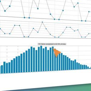 Изработка на Анимирано Explainer Видео за Kanbanize - Project Management Software 20