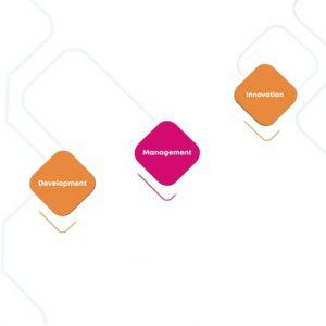 Изработка на Анимирано Explainer Видео за Kanbanize - Project Management Software 5